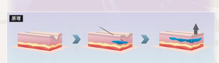手工皱纹纸袋制作步骤